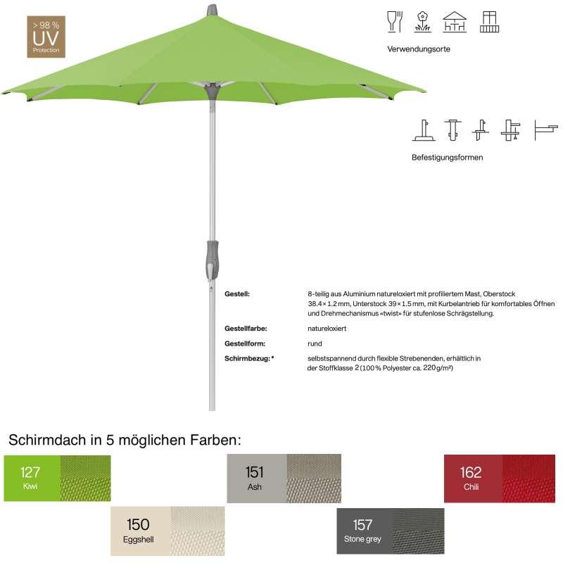 GLATZ Sonnenschirm ALU-TWIST easy rund ø 270 cm in 5 Farben Stoffklasse 2 Mittelstock