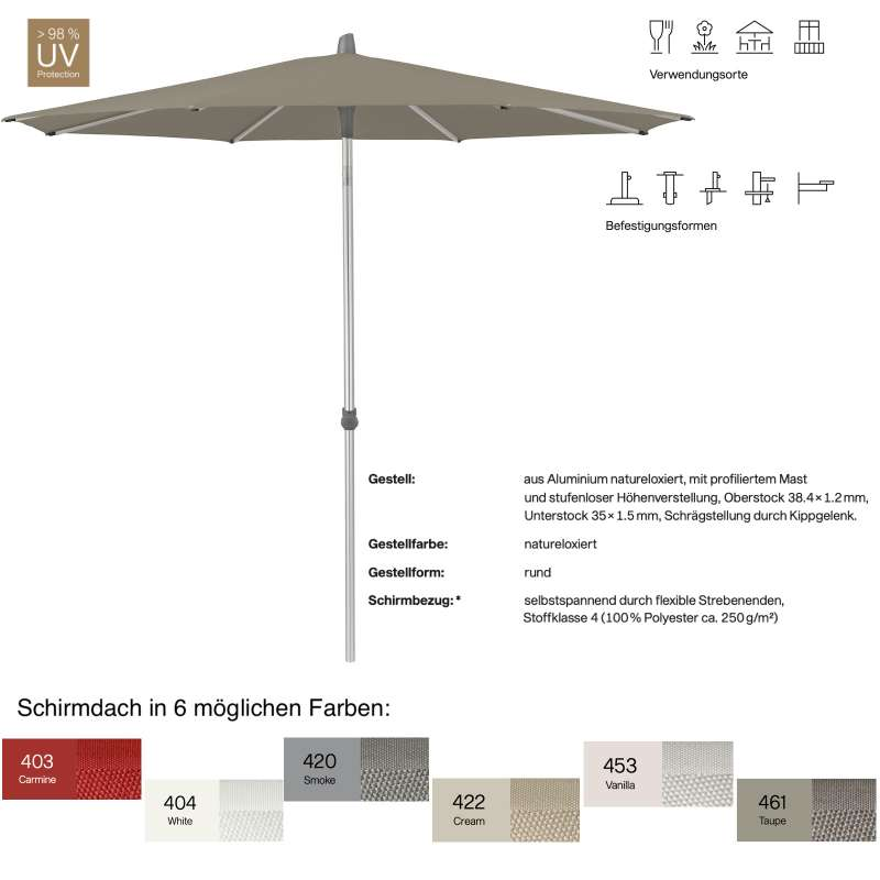 GLATZ Sonnenschirm ALU-SMART rund ø 250 cm in 6 Farben Stoffklasse 4 Mittelmastschirm
