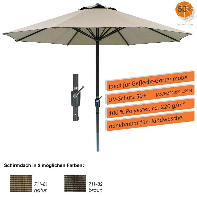 Schneider Schirme Korsika Mittelmastschirm ø 320 cm rund 2 Farbvarianten Sonnenschirm Mittelstock