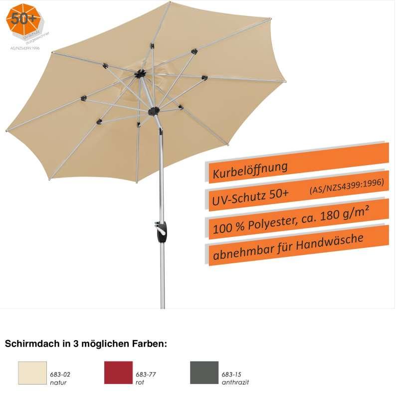 Schneider Schirme Venedig Mittelmastschirm ø 270 cm rund 3 Farbvarianten Mittelstock Balkon