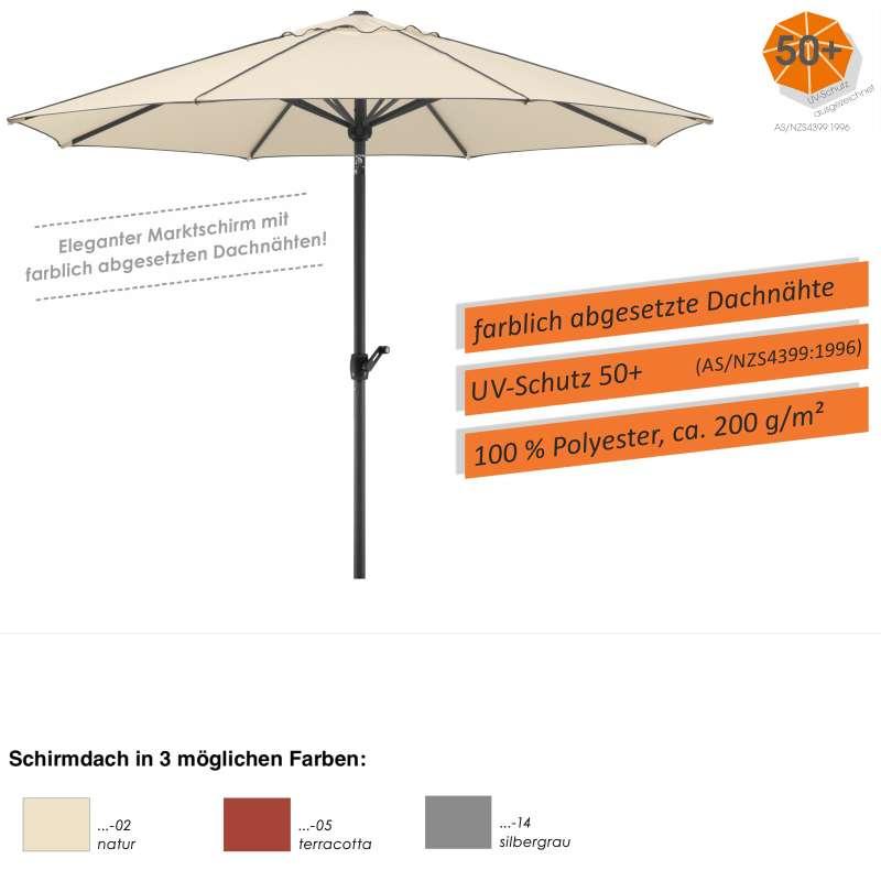 Schneider Schirme Adria Mittelmastschirm ø 350 rund in 3 Farbvarianten Sonnenschirm